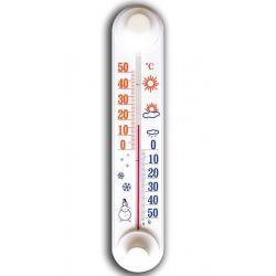 Термометры (4)